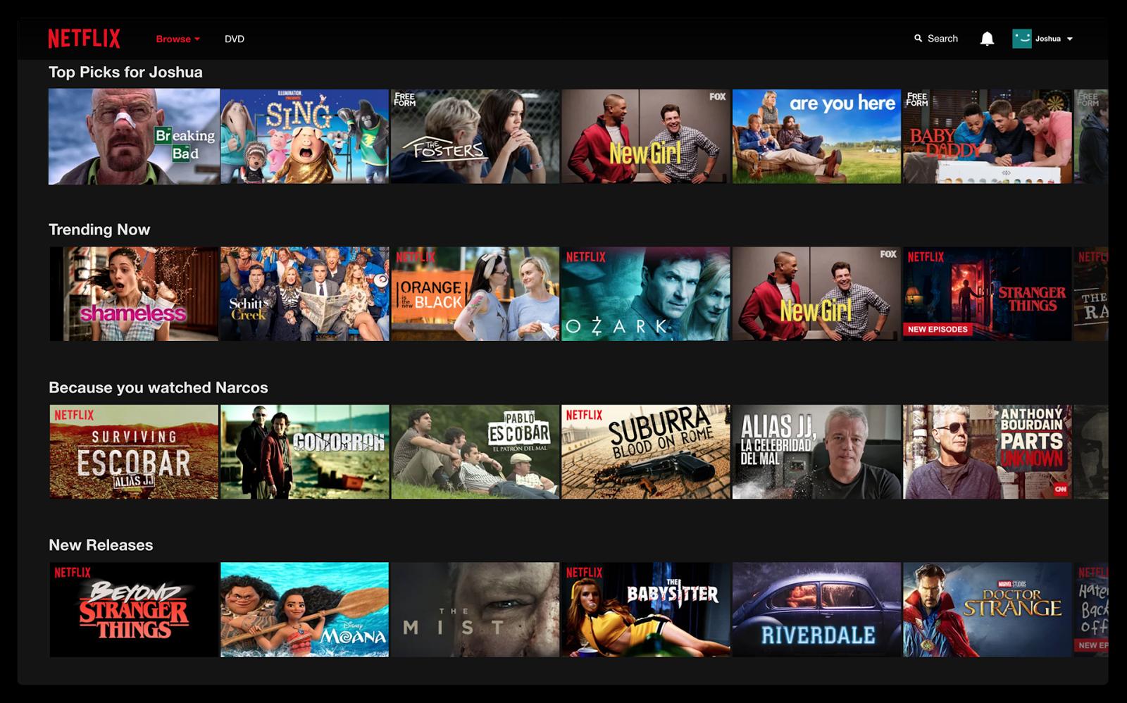astrazeneca drug discovery, Netflix recommendation engine,