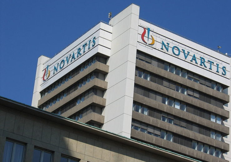Novartis partners with life sciences firms to fight against the COVID-19