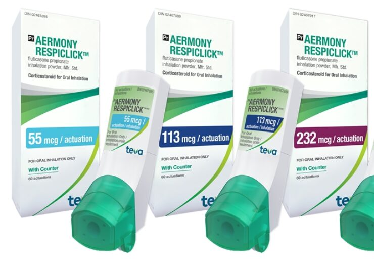 Teva Canada commercialises Aermony RespiClick for bronchial asthma
